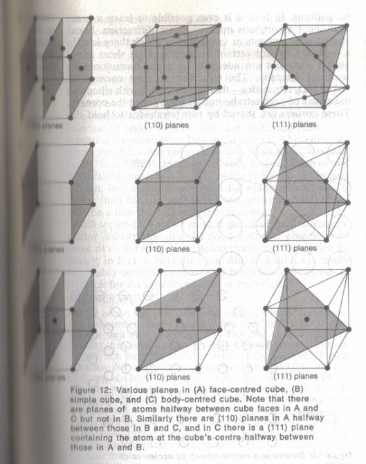 Encyclopedia Britannica - vol 5 - pp 345 - crystallography