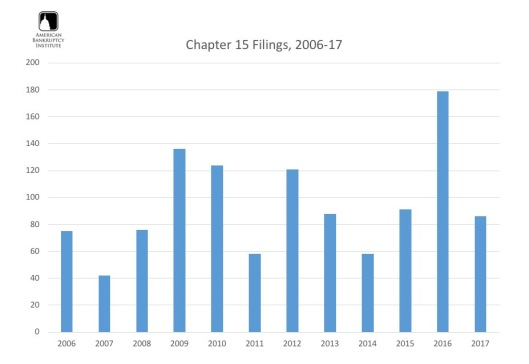 chapter15filings2006-17